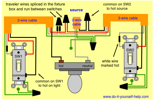 3 Way Switch Diagram Source And Light Middle 3 Way Switch Wiring Light Switch Wiring Home Electrical Wiring
