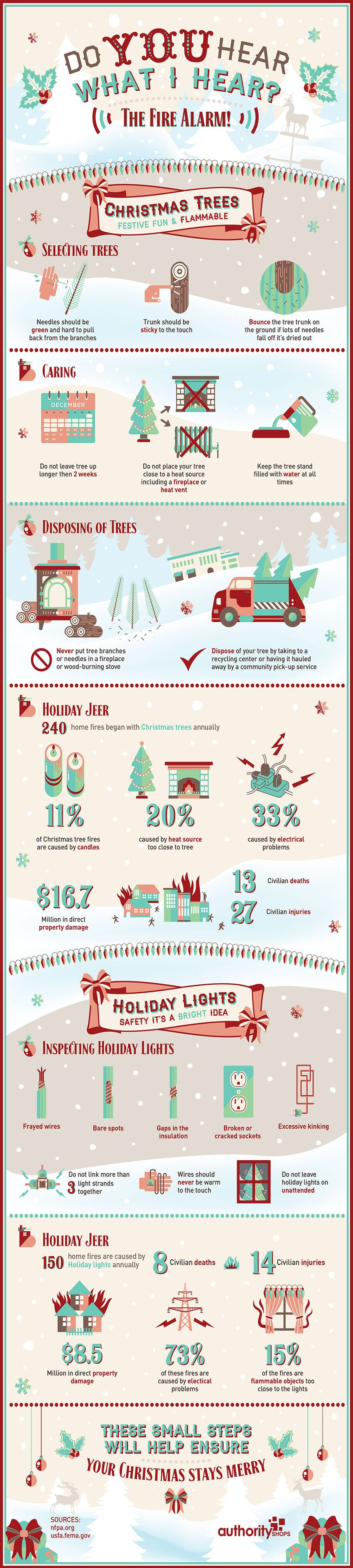 Christmas trees Festive, fun and flammable [Infographic