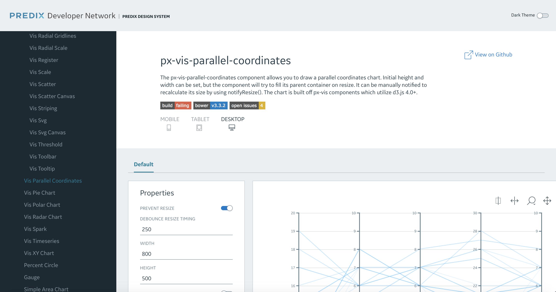 Ge Predix Design System Data Visualization Visualisation