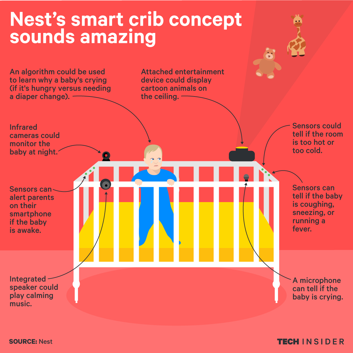 This new crib from Nest sounds amazing! It'll help you