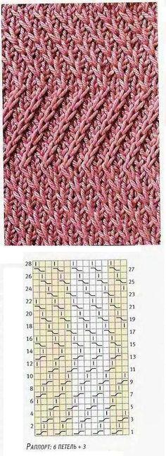 Zig-zag knitting pattern   Wzory   Pinterest   Zig zag, Knitting ...