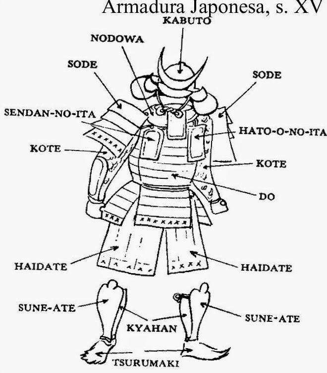 Armadura De Samurai Desenho Pesquisa Google Samurai Armor