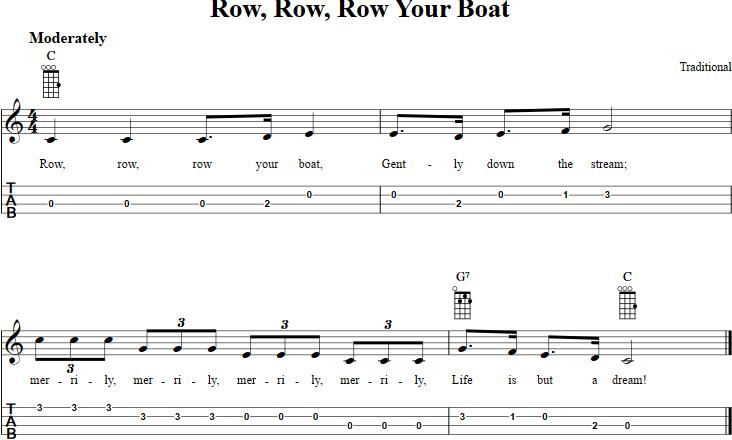 Row Row Row Your Boat Ukulele Tab Ukulele Pinterest Ukulele