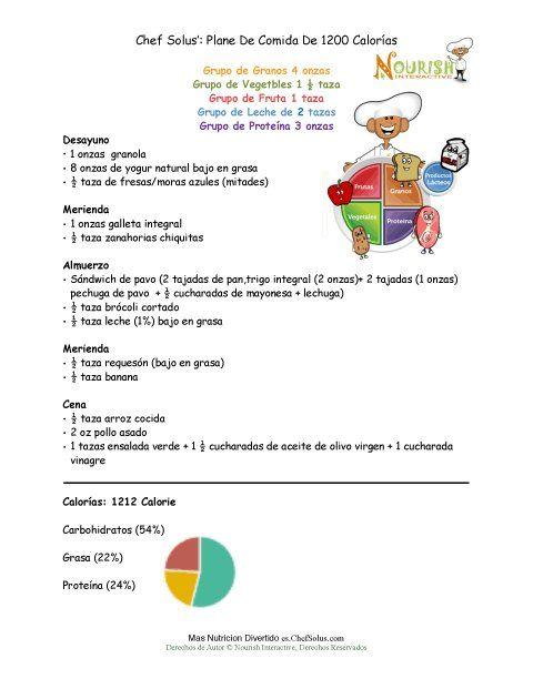 Dieta disociada de mitades