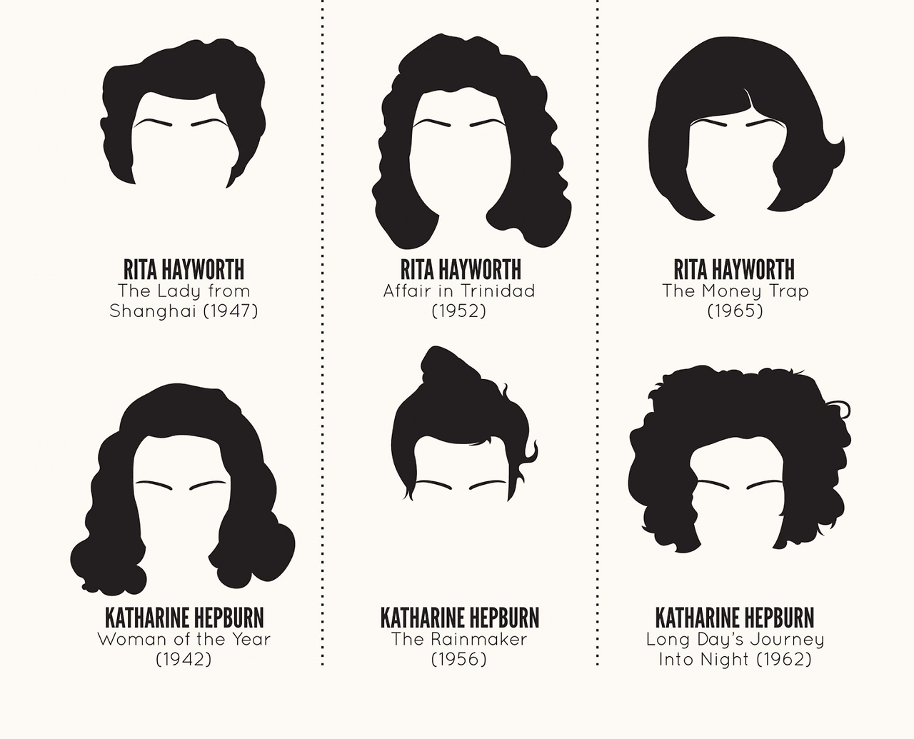 old hollywood hairstyles through the decades. | faded beauty