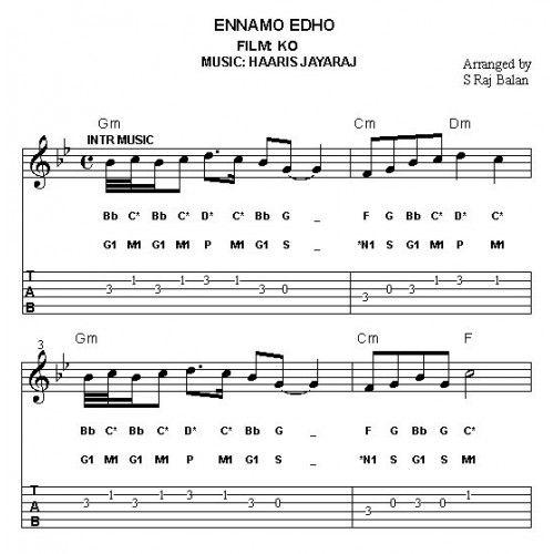 Kollywood Hits For Keyboard V1 Ennamo Edho Song Piano Keybord