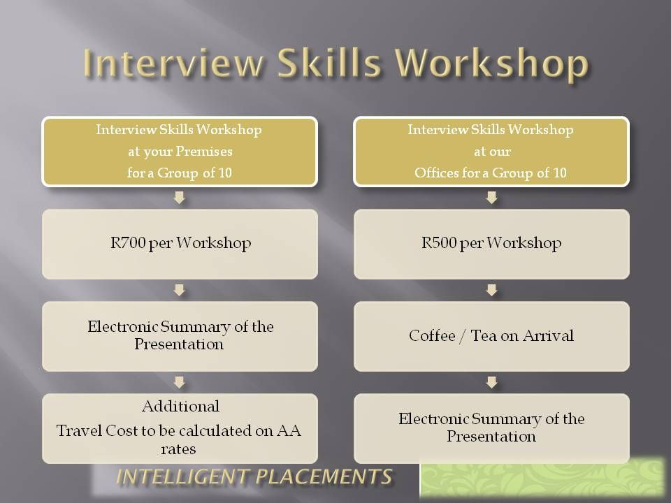 Interview Skills Workshop Your Career Growth is our Mission - interview workshop