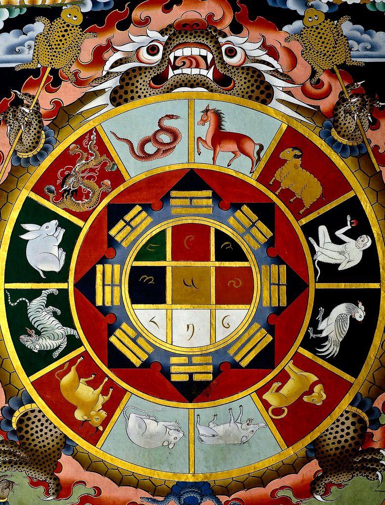 Buddhist Astrology In Bhutan Zodiac Signs Pinterest Bhutan