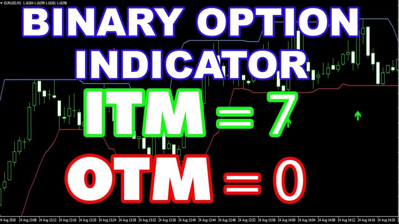 Binary Options Indicator Mt4 Binary Options Indicator 95 Accurate