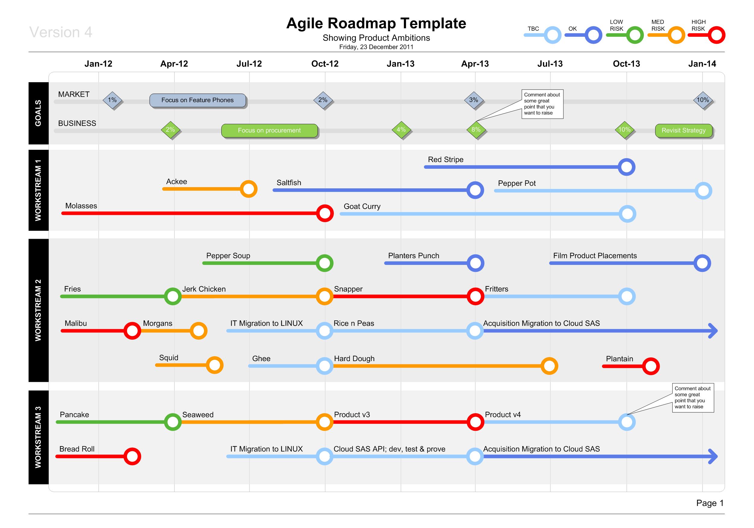 this graphic template conveys an agile roadmap plan over time showing workstream deliveries milestones