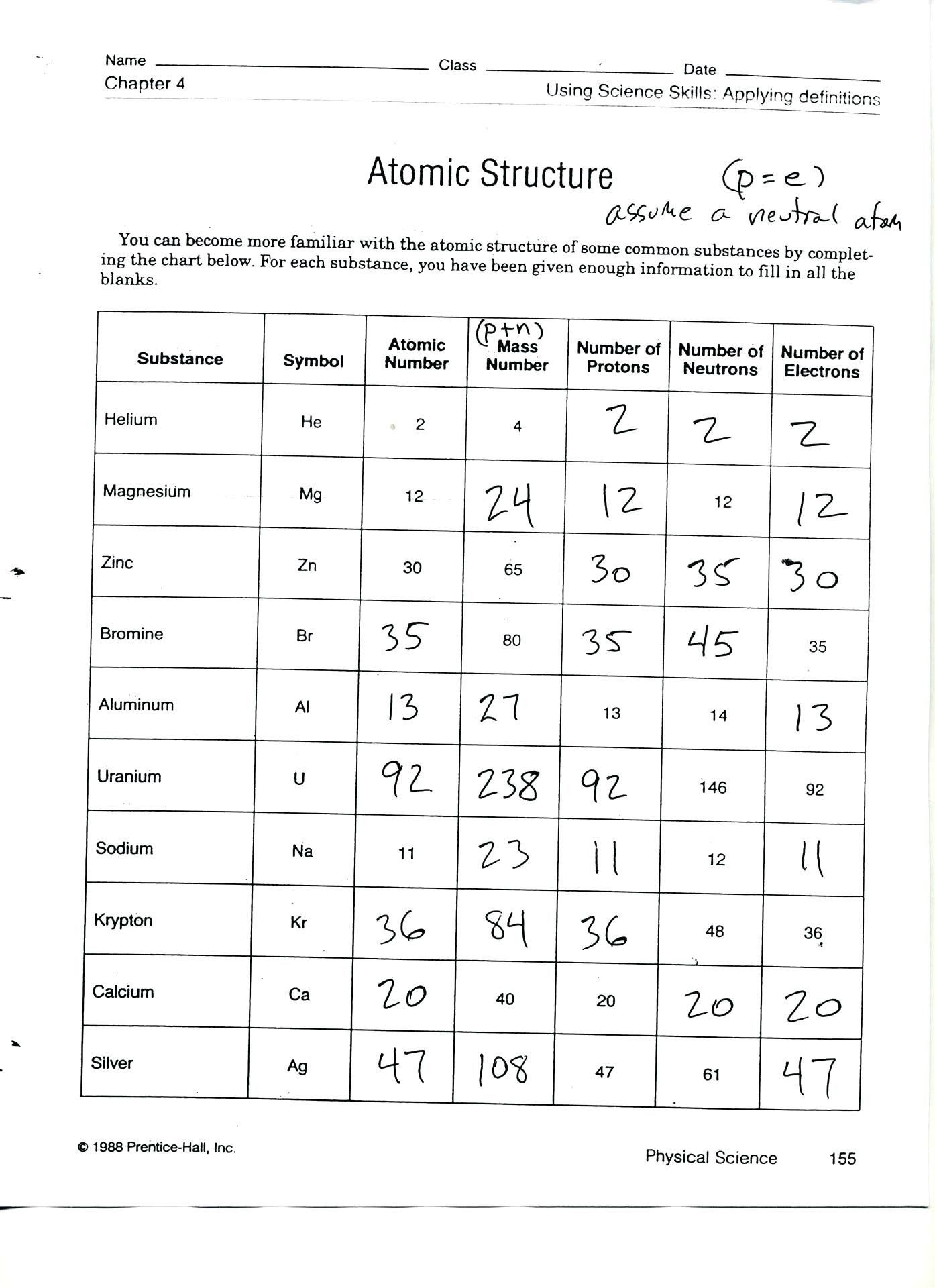 Pin On Structure Atoms Family Worksheets