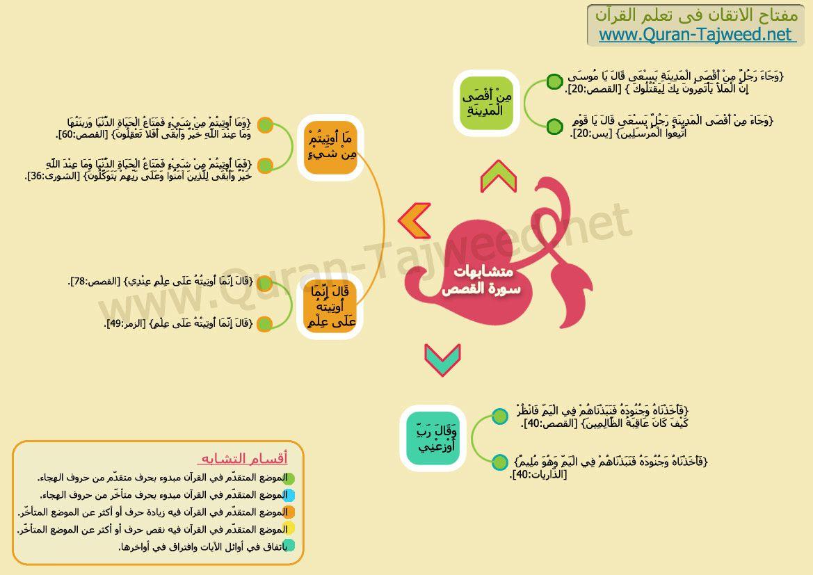 متشابهات سورة القصص Quran Map Map Screenshot