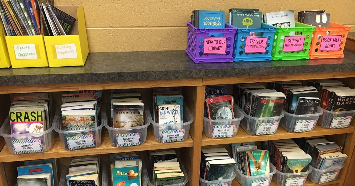A Classroom Library Is The Heart Of Any Classroom Not Just