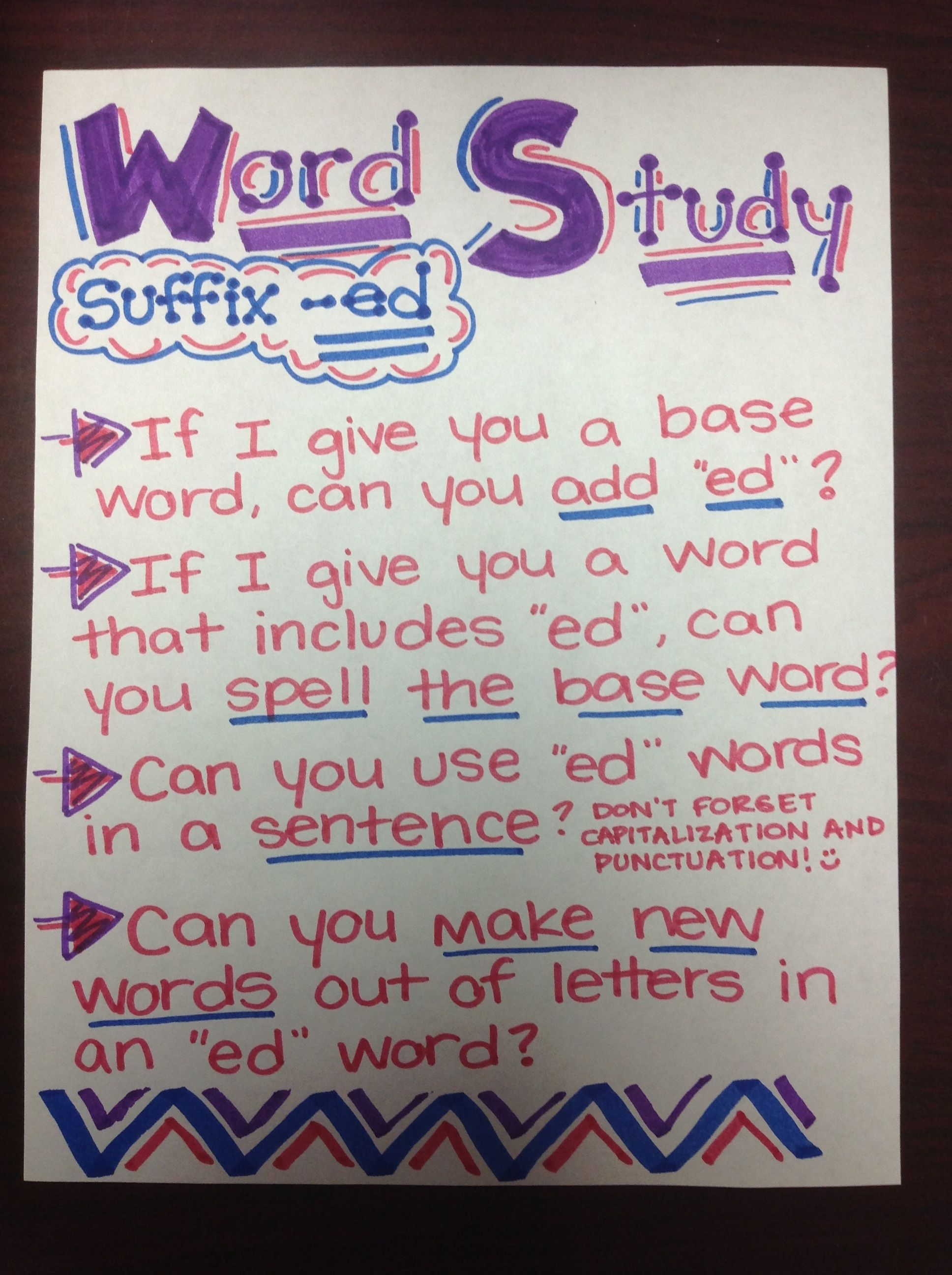 Mrs Ashley S Anchor Chart For The Word Study Guide For The Ed Suffix