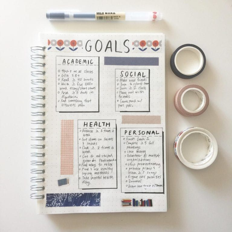 Top Goal & Vision Board Layouts to Destroy The New Year | ElizabethJournals