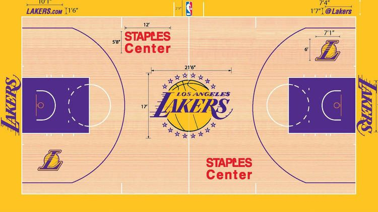 Pin by Lorry Lodin on All NBA courts | Pinterest | NBA Nba Basketball Court Floor View