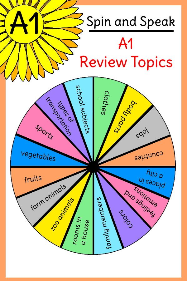 english topics by Tina Sansone Vinson