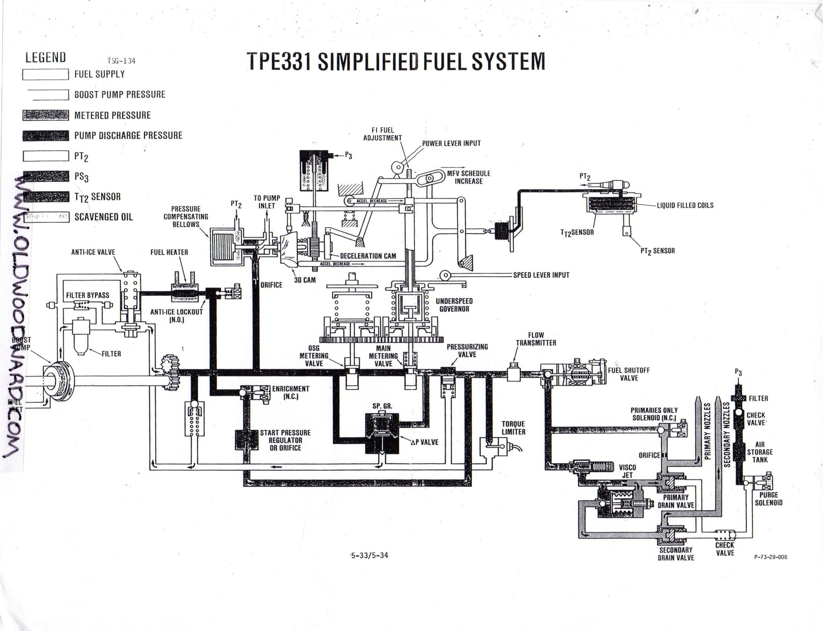 hight resolution of woodward tpe331 gas turbine main engine control training manual