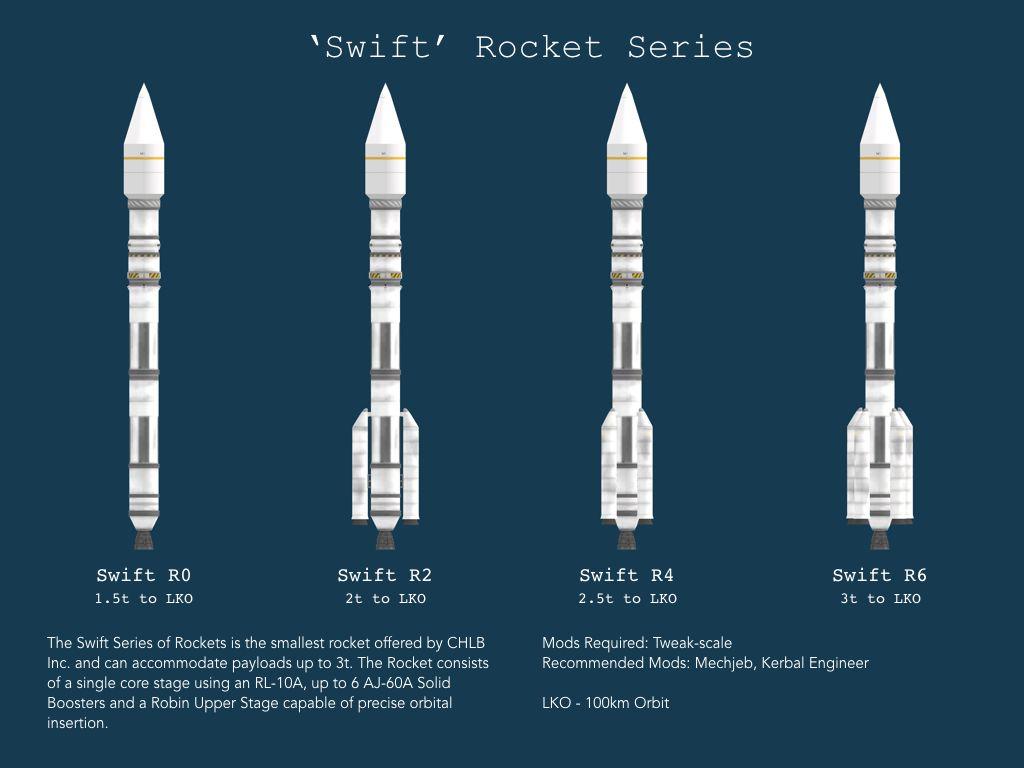 KerbalX - 'Swift R6' | Kerbal Space Program | Kerbal space