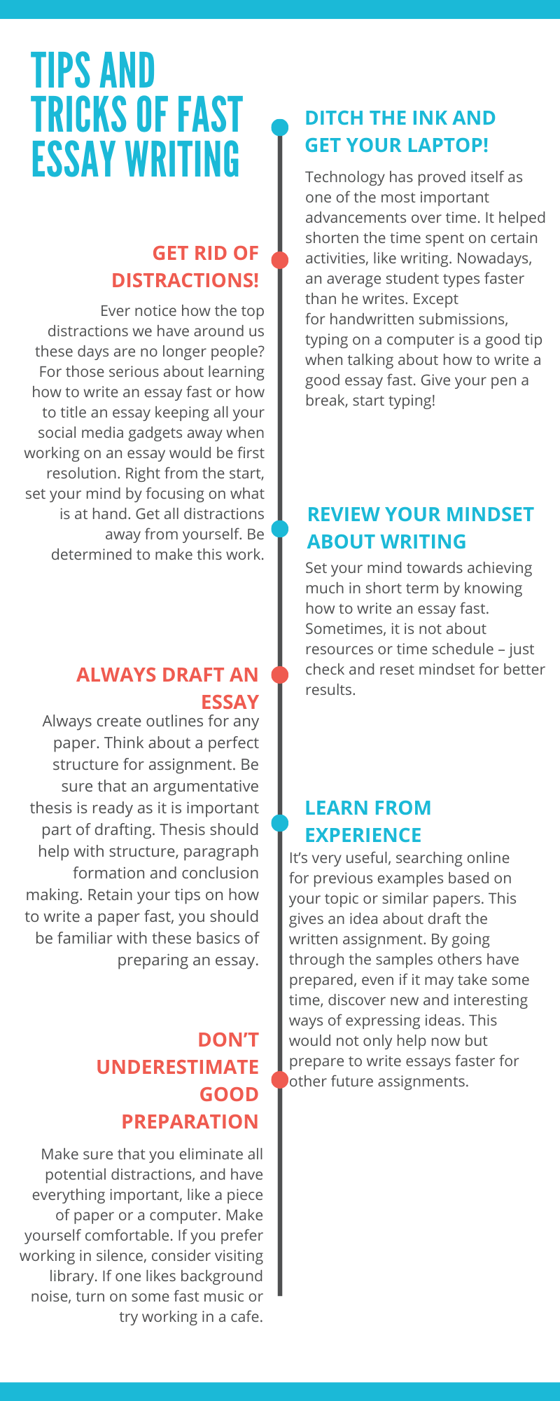 A Level Essay Writing Tips