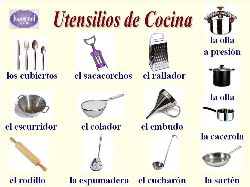 Las Comidas En Espanol Pesquisa Google Comida En Espanol