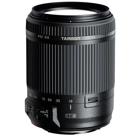 Pin On Lenses