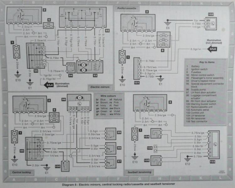 Mercedes W124 Parts Diagram 6 Mercedes W124 Benz Mercedes