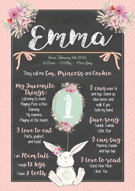 Bunny First Birthday Chalkboard Poster Sign, Some Bunny Chalkboard, 1st Birthday, Poster, Balloon, Floral, Boho, Bunny Party, First Birthday