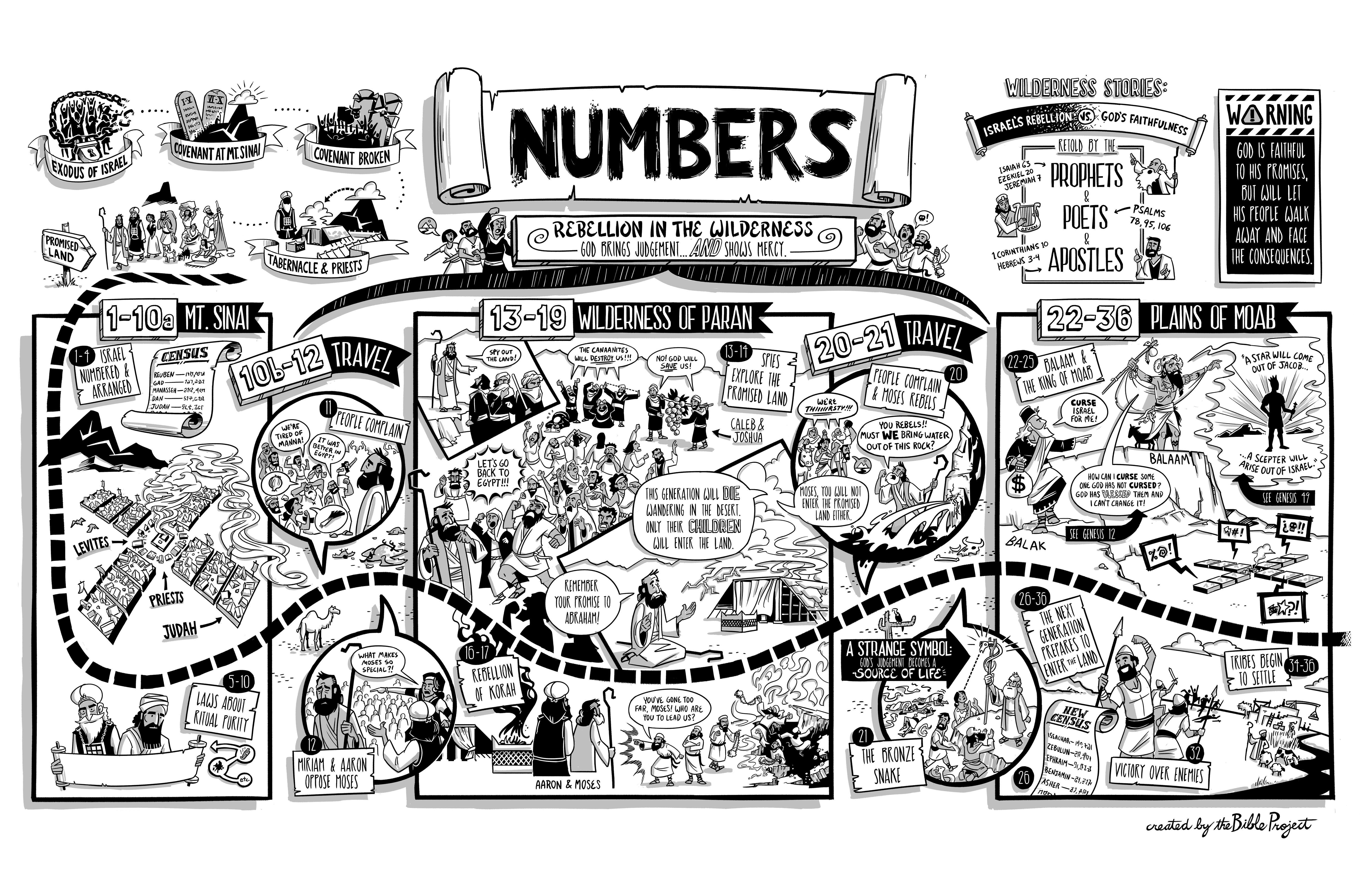 The Book of Numbers - YouTube