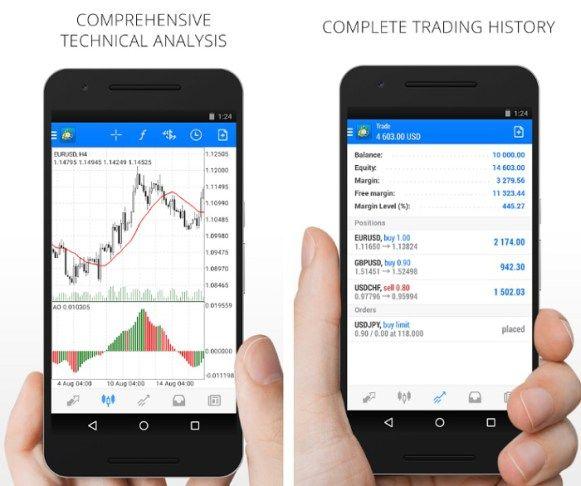 Forex trading platforms for android казахстанские аналитики по форексу