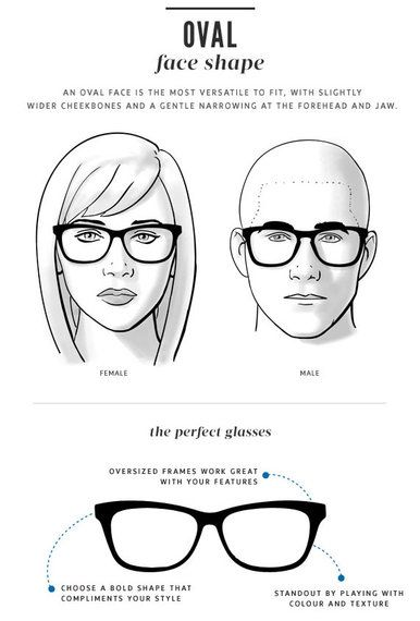 dfbc5eae274 How To Choose Glasses For Your Face Shape