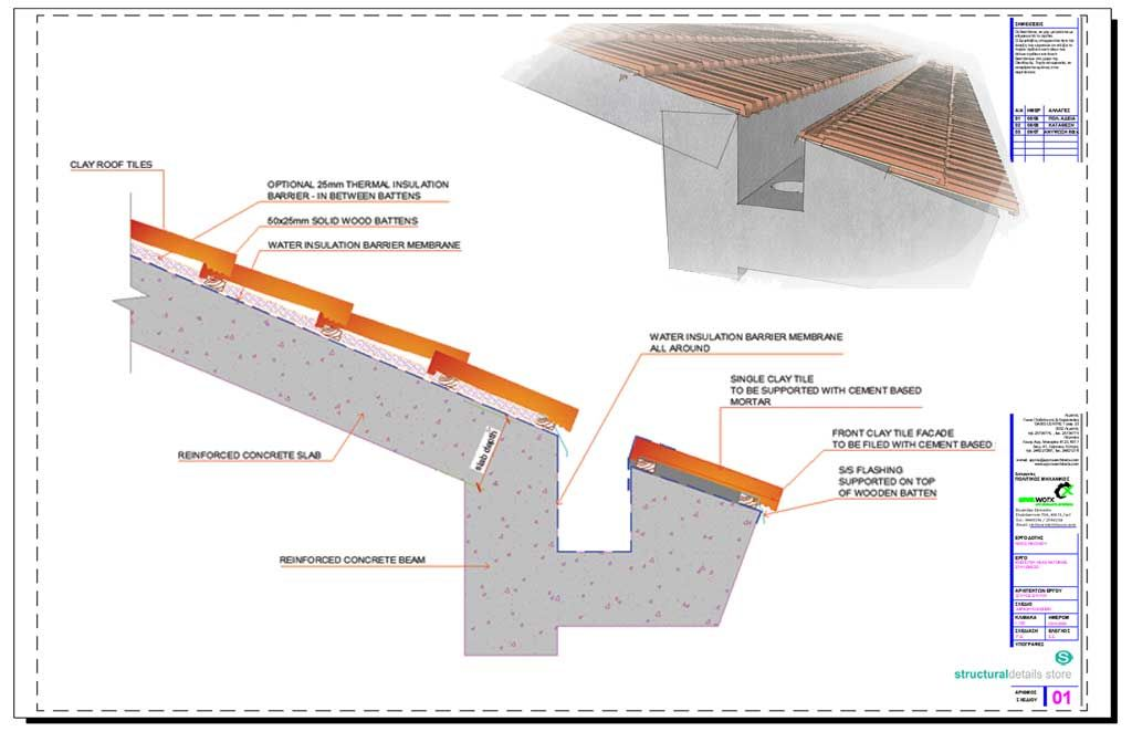 Concrete Roof Slab Clay Tiles With Hidden Gutter Detail In