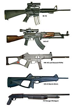 VIP Course M-16 (.223) AK-47 HK USC 45 Carbine CX-4 Storm 9mm 12 Gauge  Shotgun Total: 5 Guns, 86 Shots $198.00 $138.60 with 30% Off Web Coupon