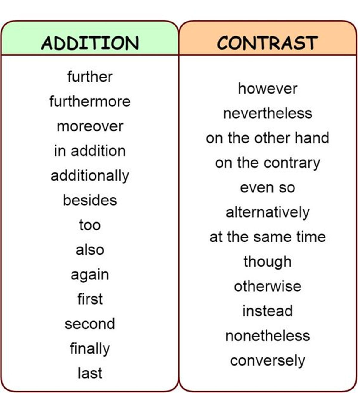 useful linking words in essays Start studying english cae linking words and phrases learn vocabulary, terms, and more with flashcards, games, and other study tools.