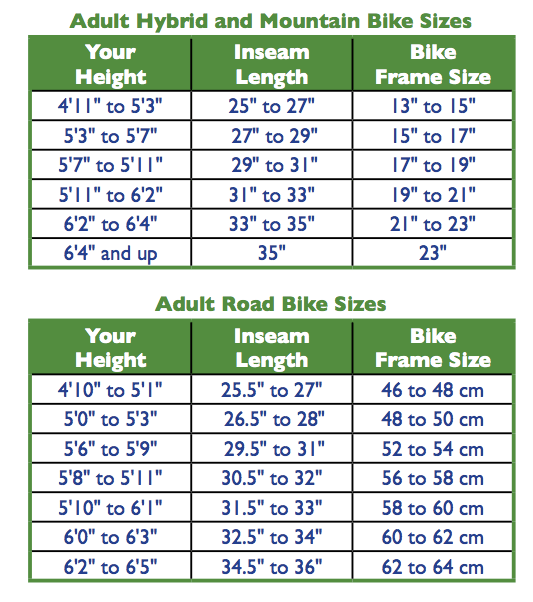 Image Result For Average Stride Length By Height Chart Bmx Bike