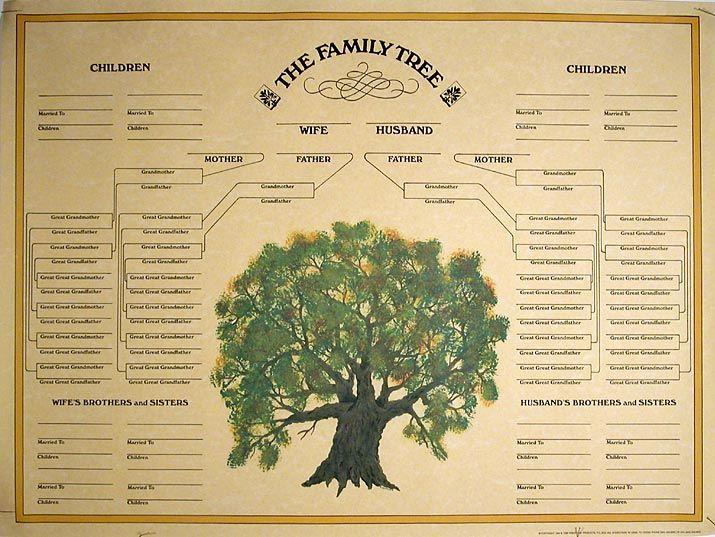 Family Tree Template Blank Family Tree Template Uk Art More