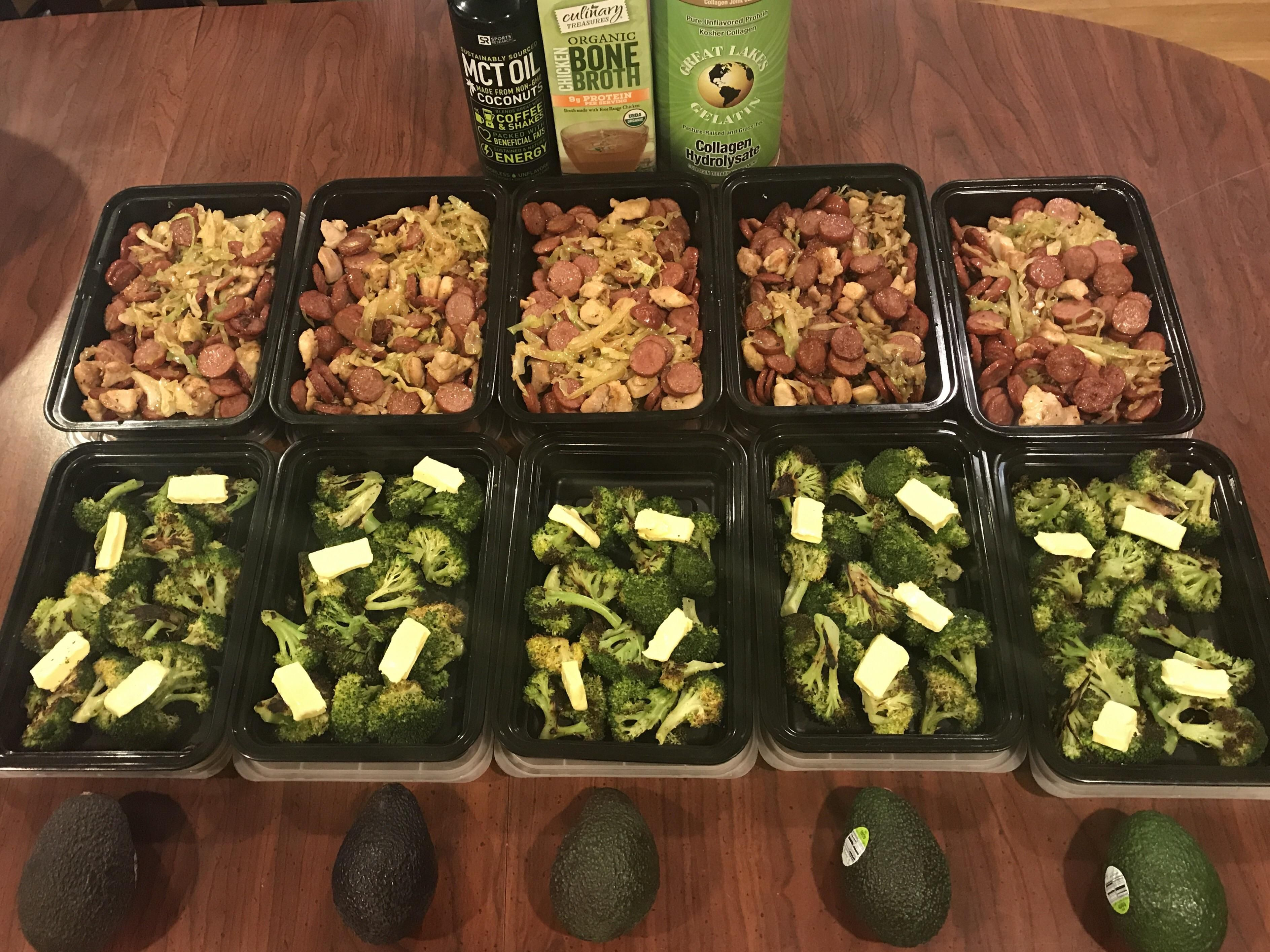 Keto OMAD 5-Day Prep | It's What's For Dinner :) in 2019 | Omad diet, Keto recipes, Keto