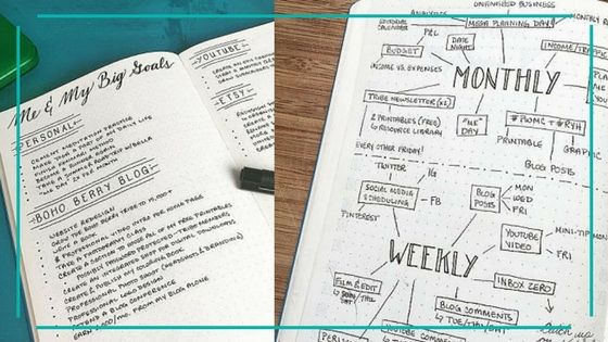 Bullet Journal Bujo Español