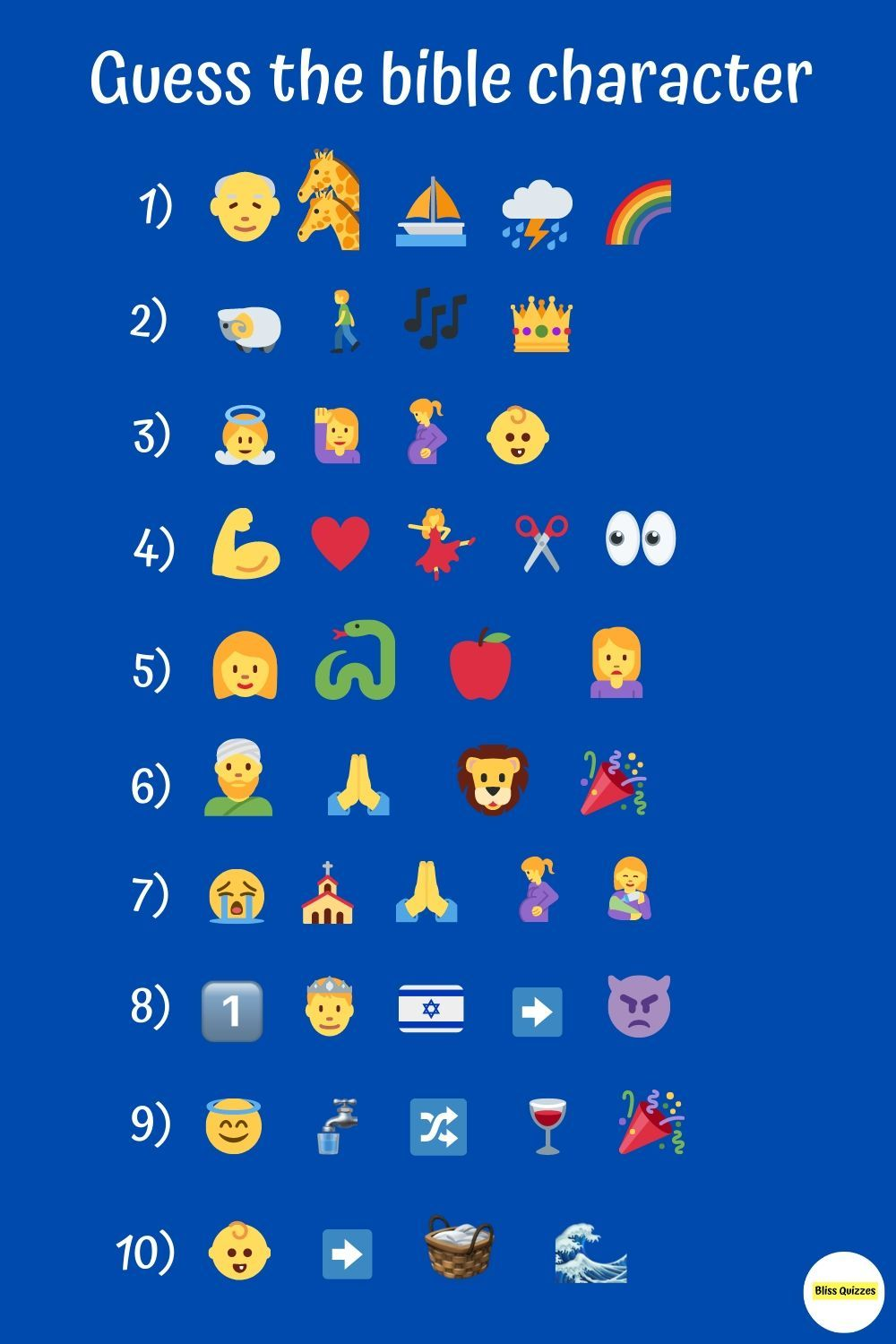 Can you recognize some of the most common christian canon? Bible characters by emoji quiz part one   Bible quiz