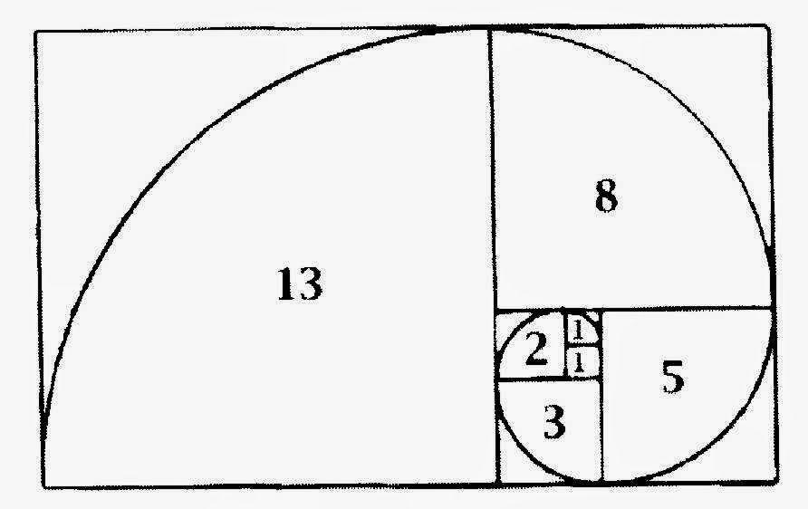 Pin En Cade Modulo 1
