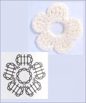 Diagramme Fleur Au Crochet Crochet Flowers وردات كروشيه