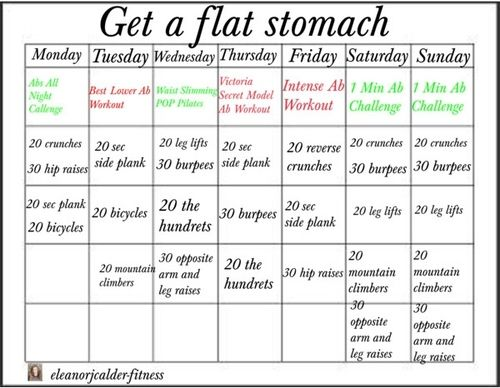 diet for a flat stomach in 1 week