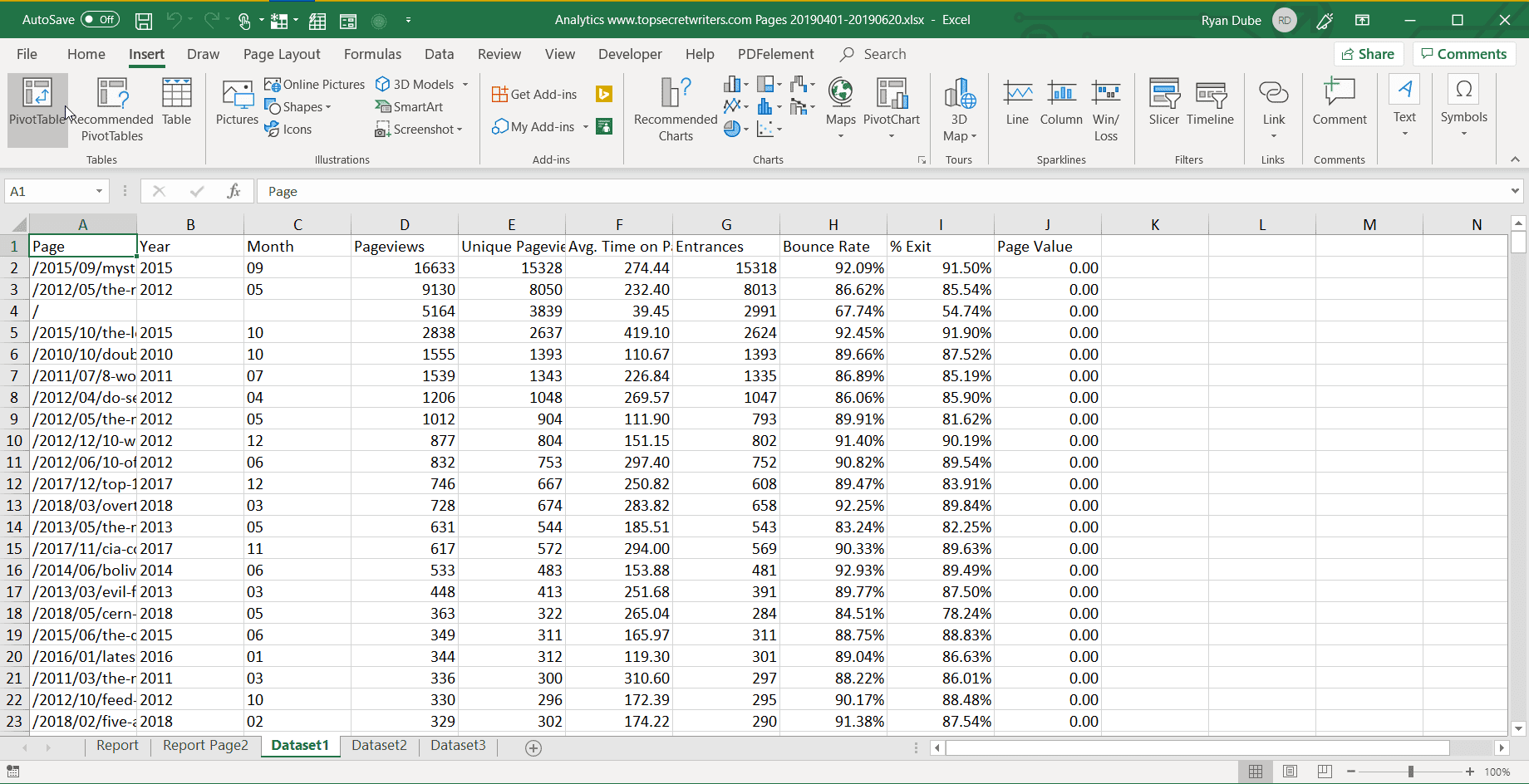 Creating An Excel Report Is Easy If You Know The Tools To