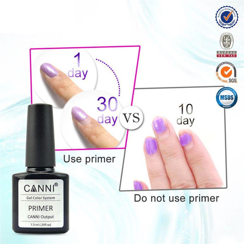 Pin On Nails Tools