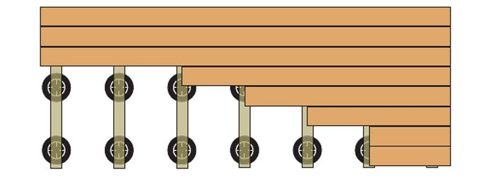 Plots terrasse bois, plot pvc terrasse, plots réglables - Deck linea - terrasse bois sur plots reglables