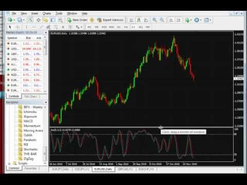 Beat the odds in forex trading torrent