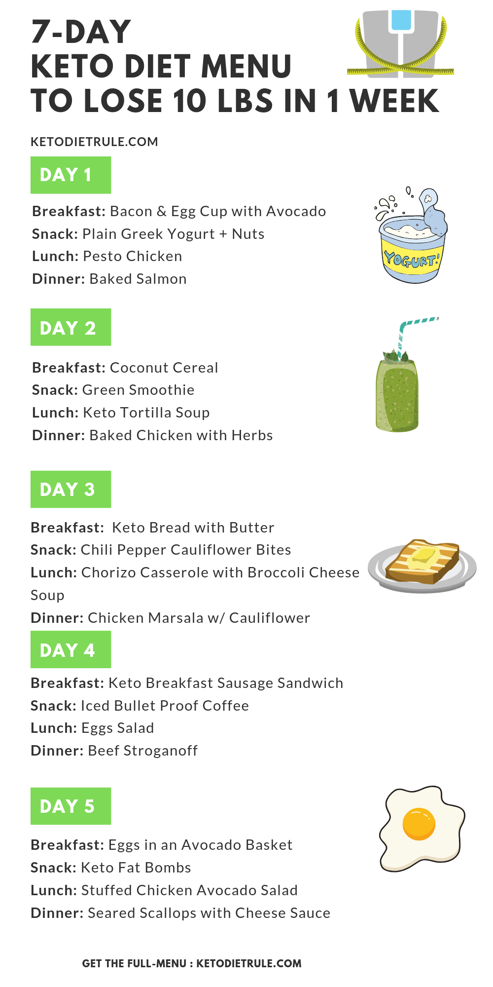 7-Day Keto Diet Meal Plan and Menu for Beginners to Lose Weight #ketodietforbeginners