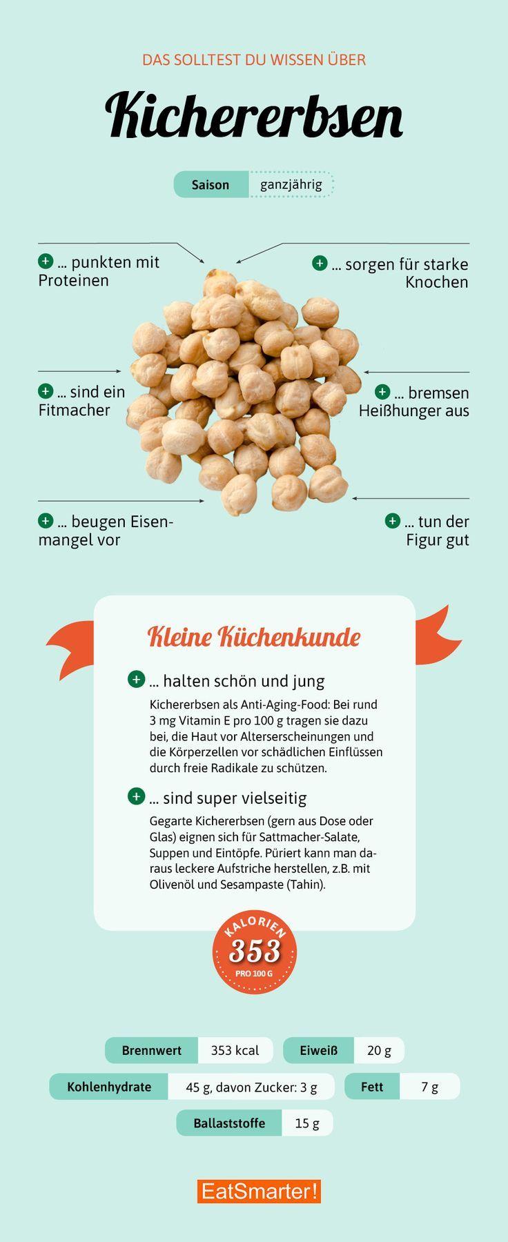 Kichererbsen #vitamins