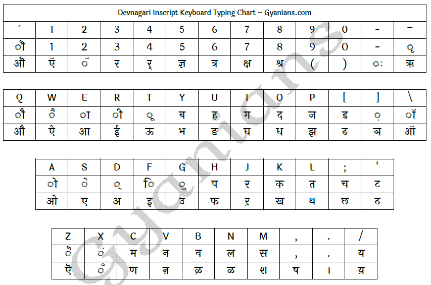 Image Result For Hindi Typing Chart Keyboard Typing Keyboard Computer Keyboard
