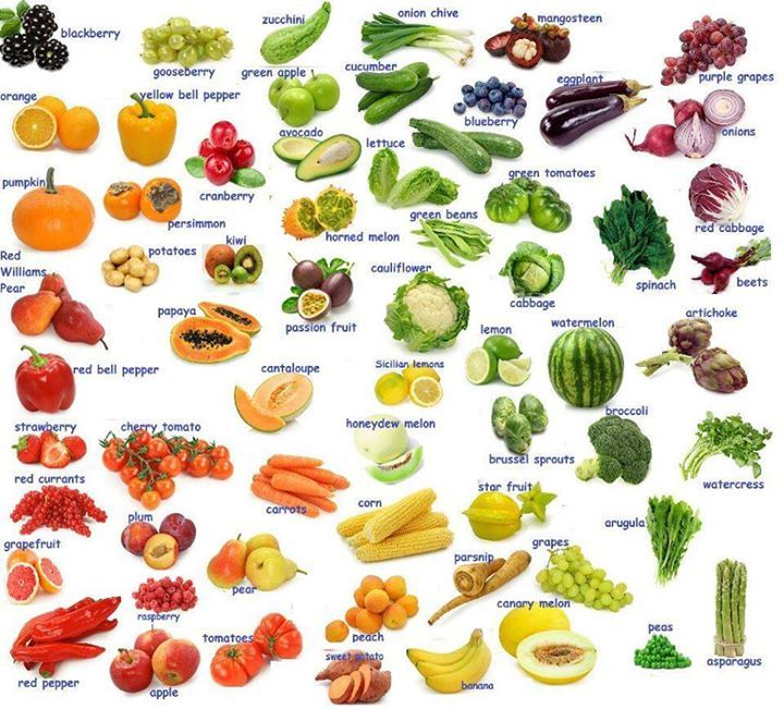Forum   Learn English   Vegetables Vocabulary   Fluent ... Red Fruits And Vegetables List
